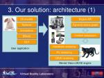 3 our solution architecture 1
