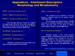 appendices catchment descriptors morphology and morphometry