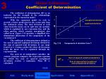 model calibration coefficient of determination