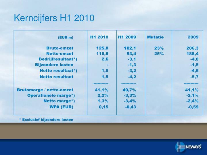 Kerncijfers H1 2010
