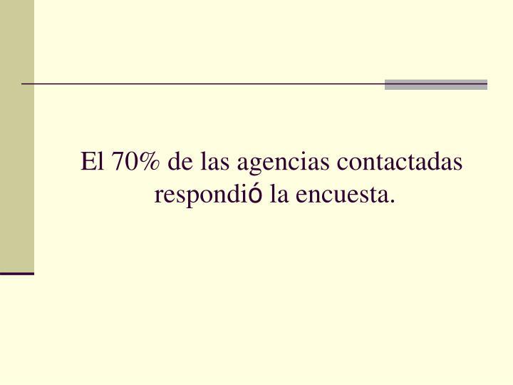 El 70% de las agencias contactadas