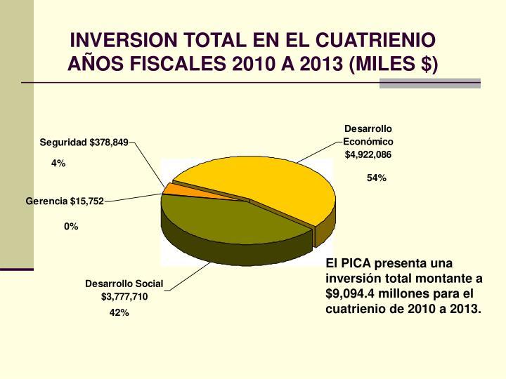 INVERSION TOTAL EN EL CUATRIENIO