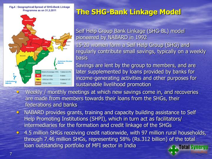 The SHG-Bank Linkage Model
