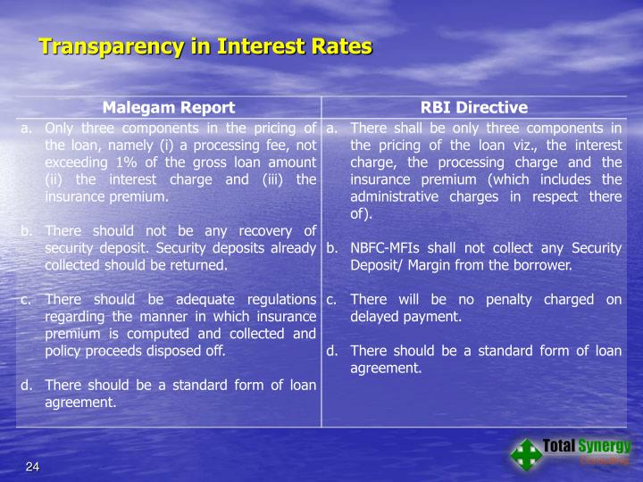 Transparency in Interest Rates
