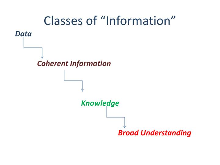 """Classes of """"Information"""""""
