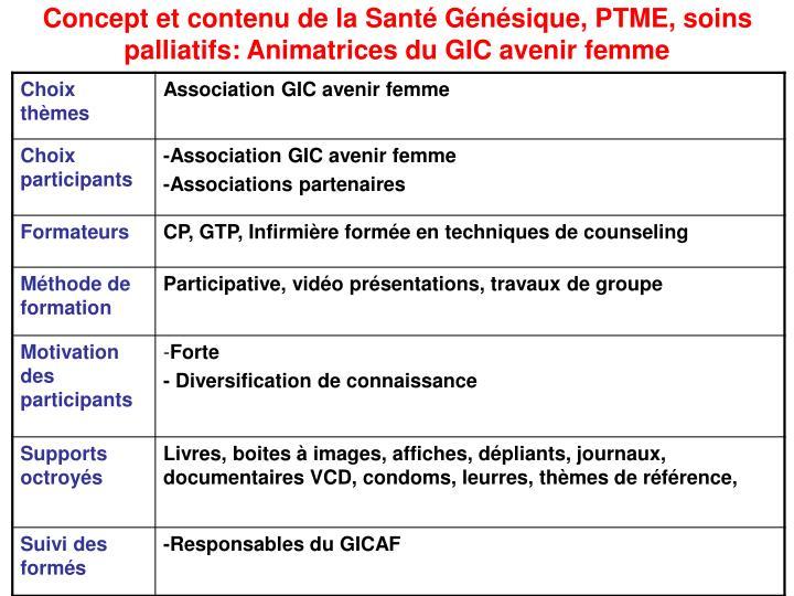 Concept et contenu de la Santé Génésique, PTME, soins palliatifs: Animatrices du GIC avenir femme