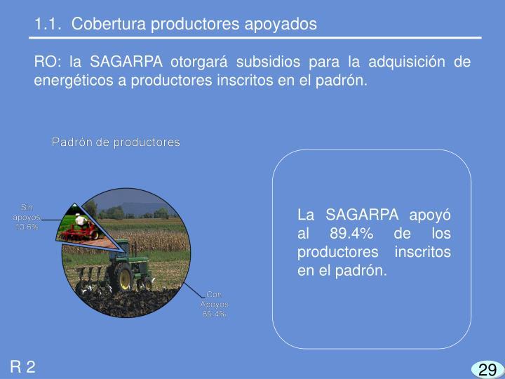 1.1.  Cobertura productores apoyados