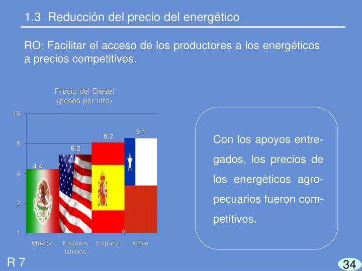 1.3  Reducción del precio del energético