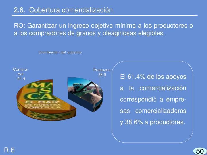 2.6.  Cobertura comercialización