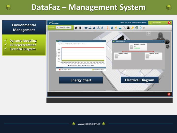 DataFaz – Management System