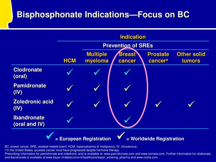 Bisphosphonate Indications—Focus on BC
