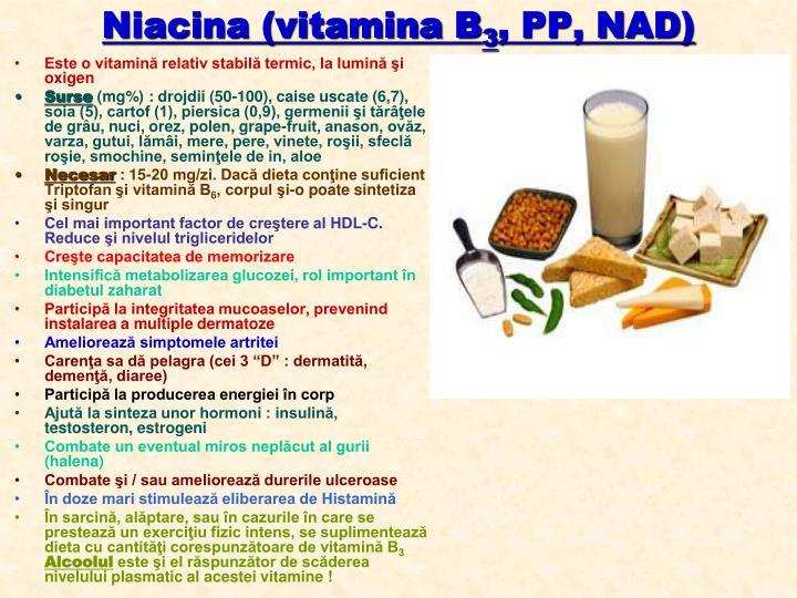 Niacina (vitamina B