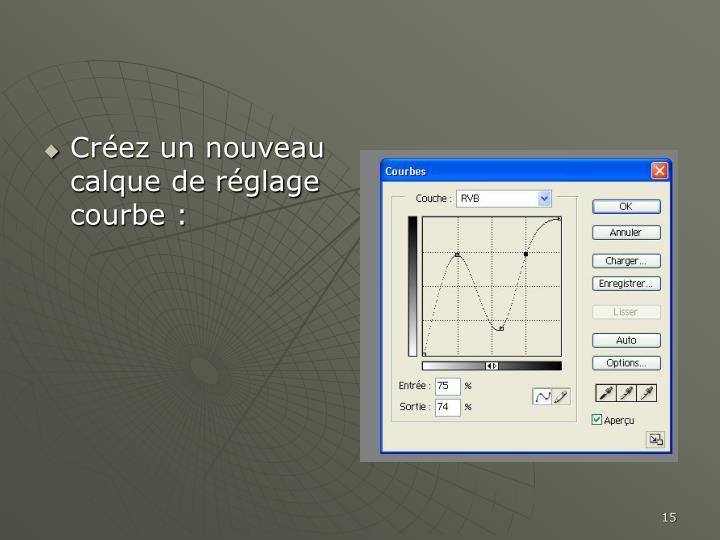 Créez un nouveau calque de réglage courbe :