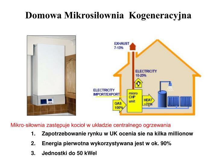 Domowa Mikrosiłownia  Kogeneracyjna