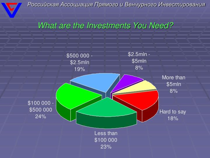 What are the Investments You Need?