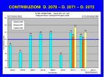 contribuzioni d 2070 d 2071 d 2072