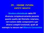 fr visione futura aspetti negativi5