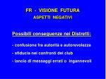 fr visione futura aspetti negativi8