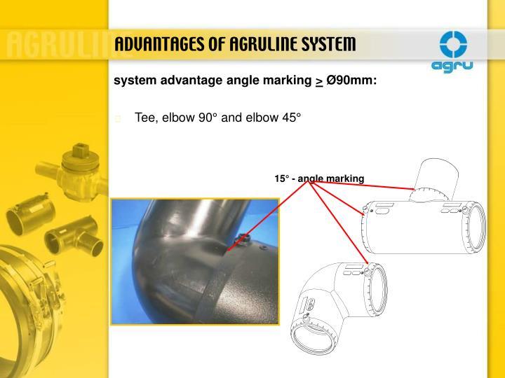 15° - angle marking