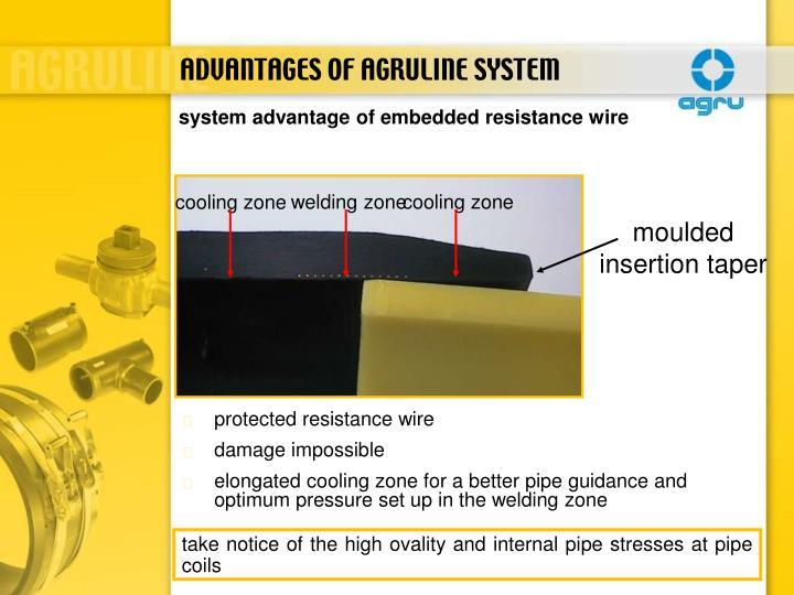 welding zone