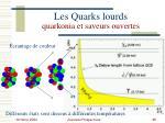 les quarks lourds quarkonia et saveurs ouvertes