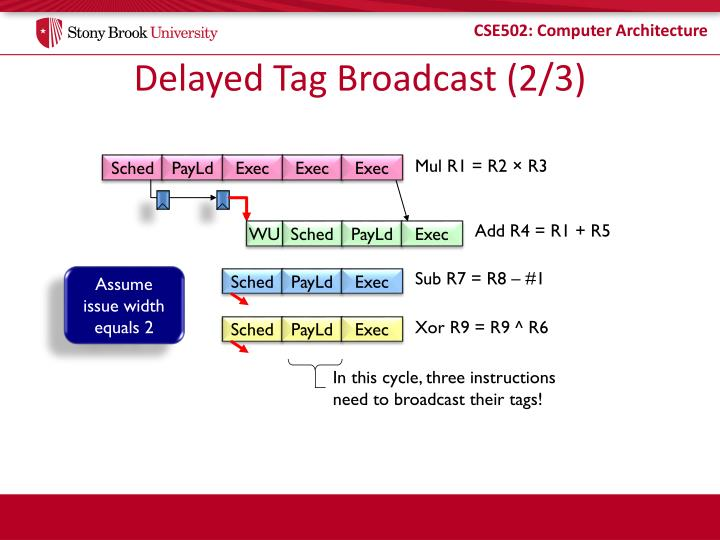 Delayed Tag Broadcast (