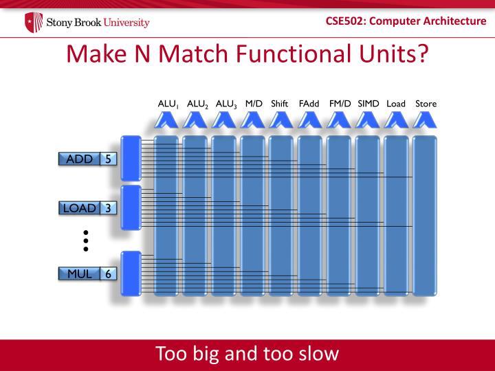 Make N Match Functional Units?