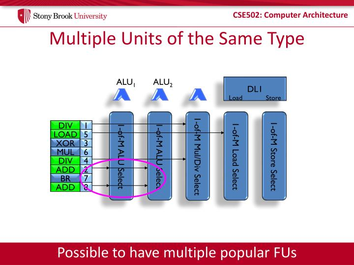 Multiple Units of the Same Type
