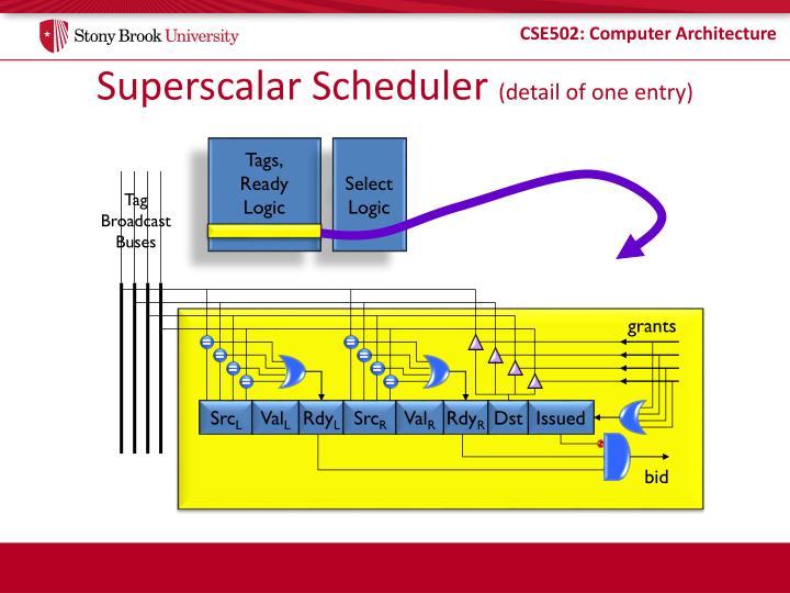 Superscalar Scheduler