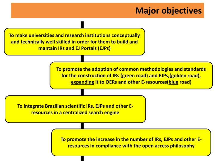 Major objectives