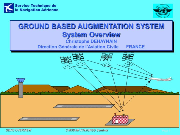 PPT - GROUND BASED AUGMENTATION SYSTEM Presentation Overview