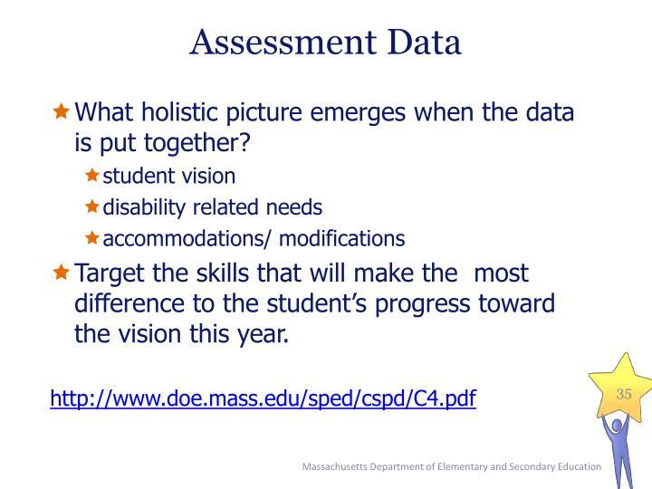 Assessment Data