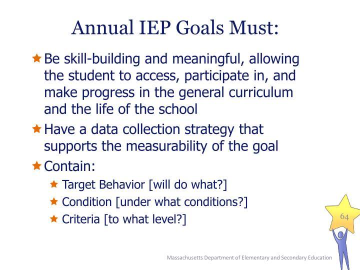 Annual IEP Goals Must: