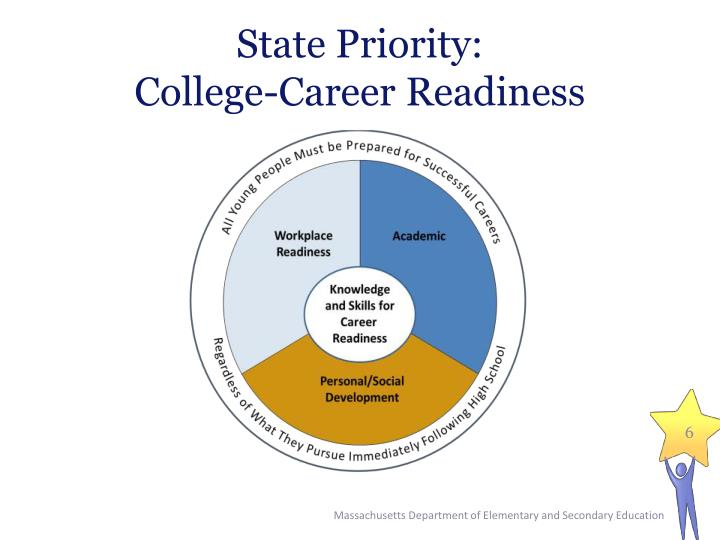 State Priority: