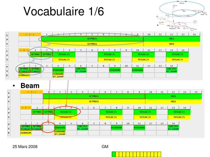 Vocabulaire 1 6