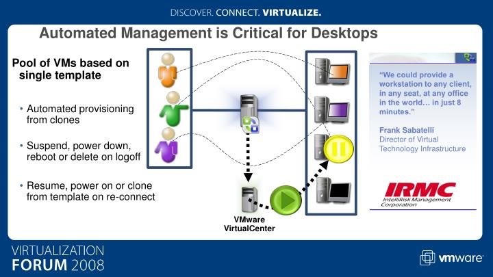 Automated Management is Critical for Desktops