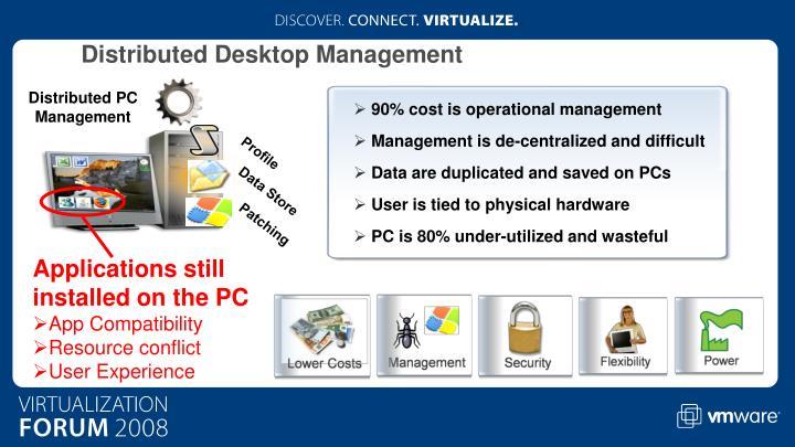 Distributed Desktop Management