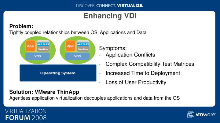 Enhancing VDI