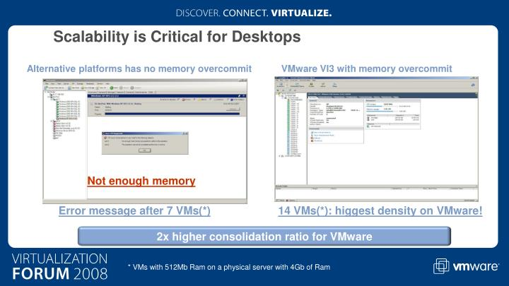 Scalability is Critical for Desktops