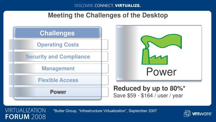 Meeting the Challenges of the Desktop