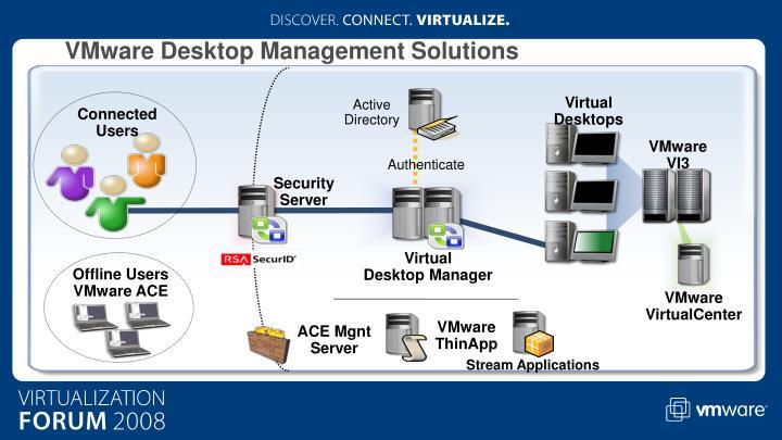 VMware Desktop Management Solutions