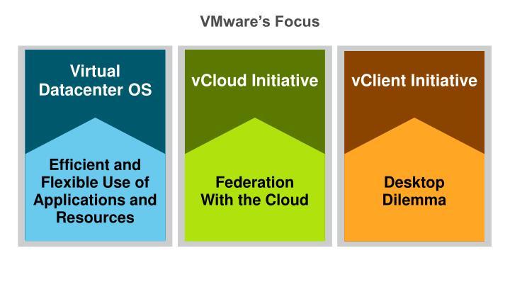 VMware's Focus
