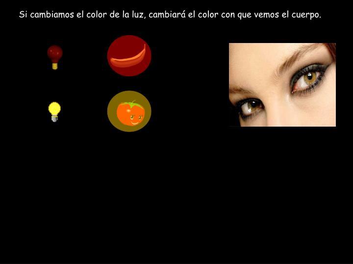 Si cambiamos el color de la luz, cambiará el color con que vemos el cuerpo.