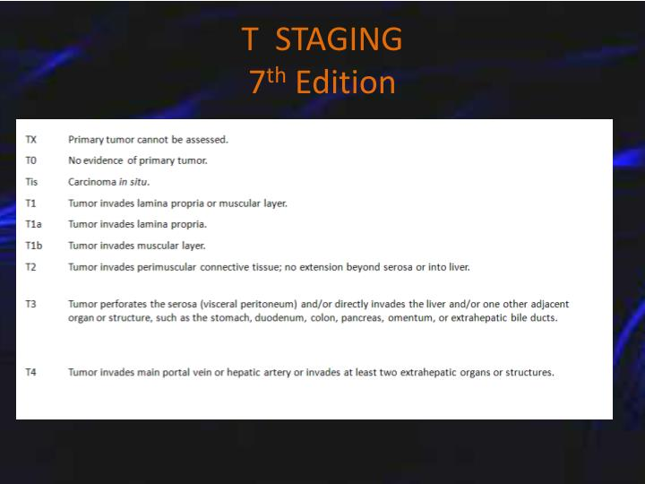 T  STAGING