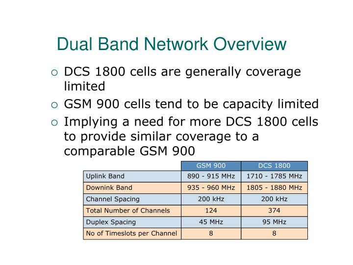 Dual Band Network Overview