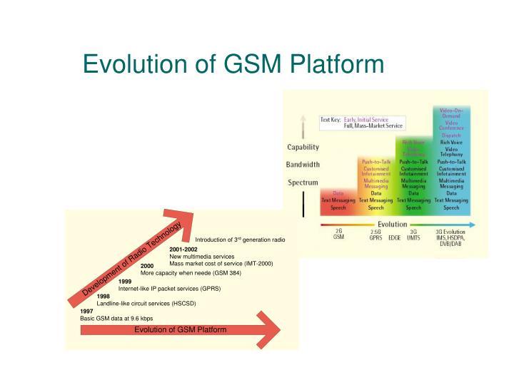 Evolution of GSM Platform