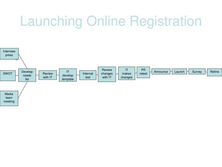 Launching Online Registration