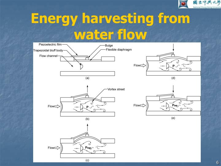 Energy harvesting from water flow