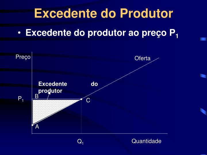 Excedente do Produtor