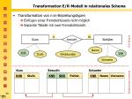 transformation e r modell in relationales schema2